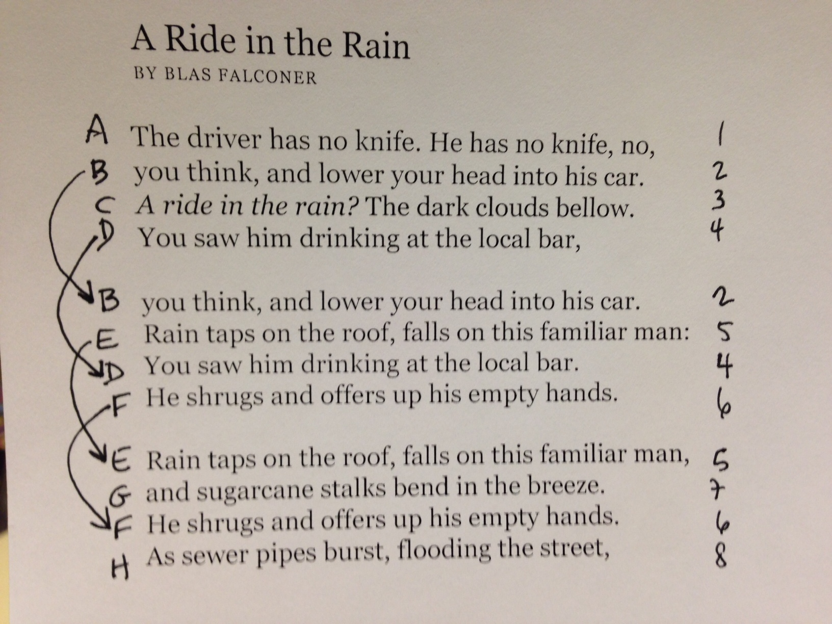 quatrain poems examples - photo #31